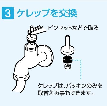 水 パッキン 交換 漏れ 水道