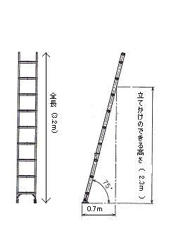 アルミ一連はしご AX 各種
