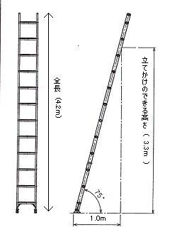 アルミ一連はしご AX40SE