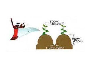 アポロ培土器 VAR550