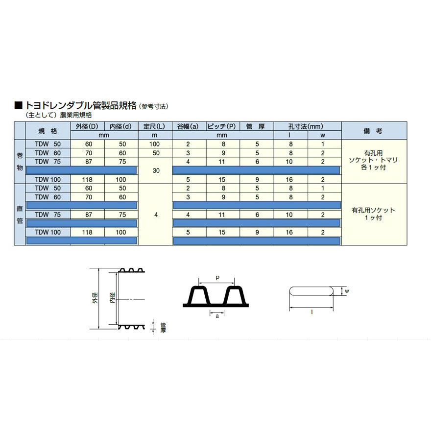 コルゲート管ダブル巻TDW100-30m