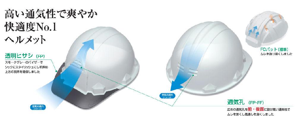 ヘルメット FP-IF FBT ツバ透明・通気孔 白