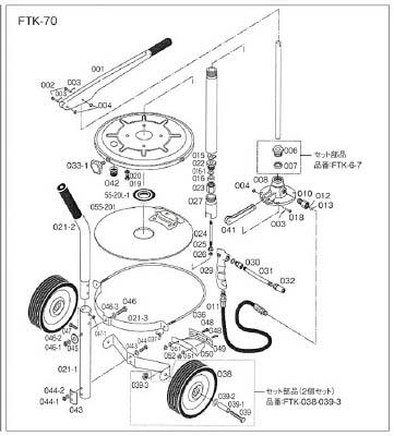 TRUSCO FTK70用 スプリングワッシャー_